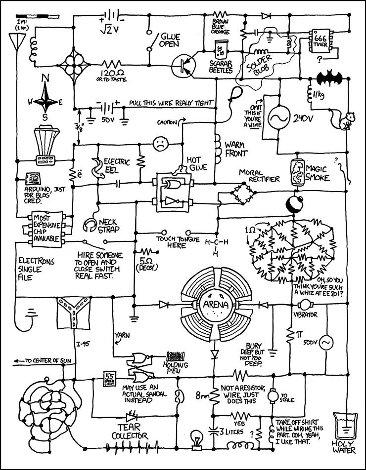 Sony Xperia S Circuit Diagram