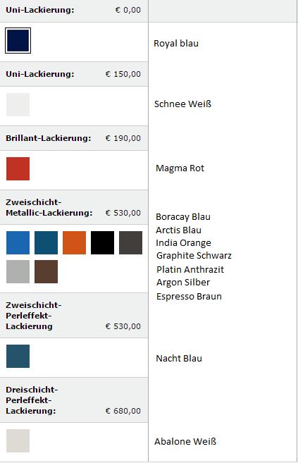 farbcode gesucht opel mokka nachtblau zu ral farbe - karosserie
