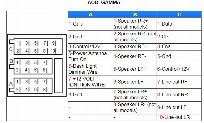 audidrivers • \'DAS\' Audi Forum • Thema anzeigen - Concert 2 im Audi ...