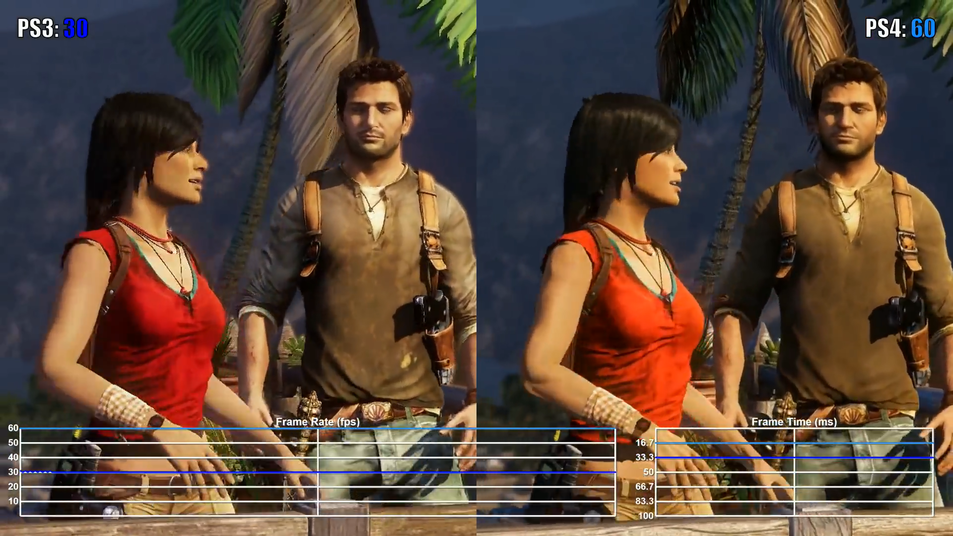 Digital Foundry Hands On With Uncharted The Nathan Drake