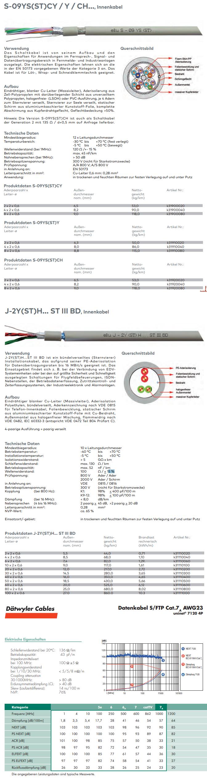 Verkabelung vom APL zur TAE-Anschlussdose - onlinekosten.de Forum