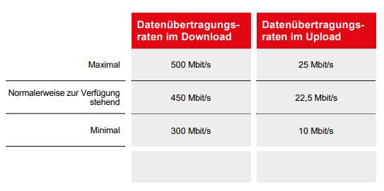 vodafone_500-cablei5jh2.png