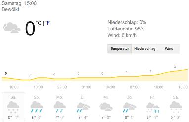 Wetterhvxjy