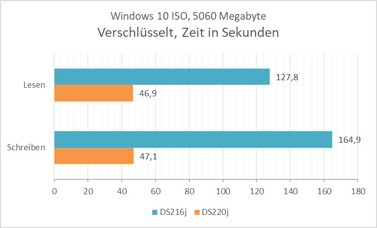 windows10isoverschlssfrjdu.png