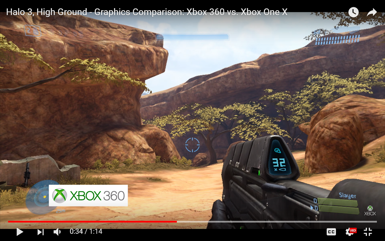Does the Native ~4k Support for OG Xbox and Select 360