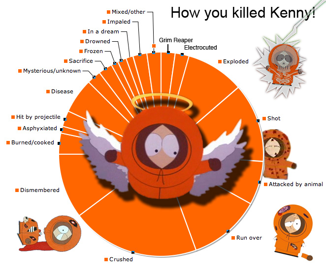 you_killed_kenny