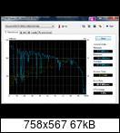 14_hdtune_benchmark_h5dqlf.png
