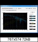 22_hdtune_benchmark_2bfq36.png
