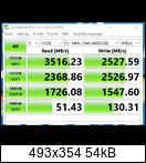 aoruscrystal2jk56 - Testers Keepers mit GIGABYTE AORUS NVMe Gen4 SSD 500GB