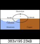 galvanic-corrosion-of5ljql.png